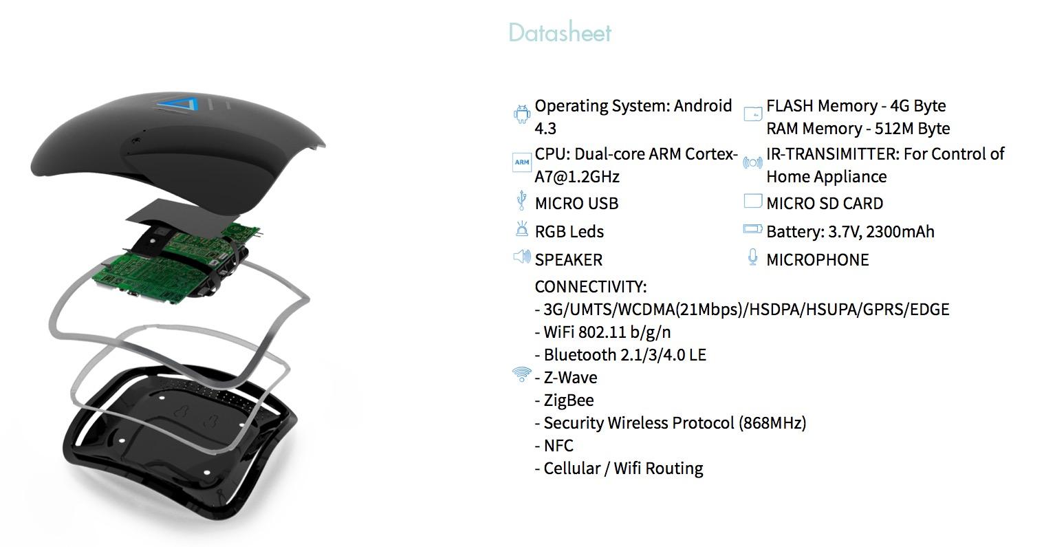 android-alyt-box-maison-intelligente-specs