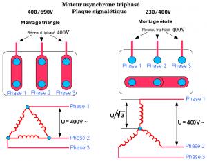 plaque-signaletique-moteur-asynchrone-triphase-3